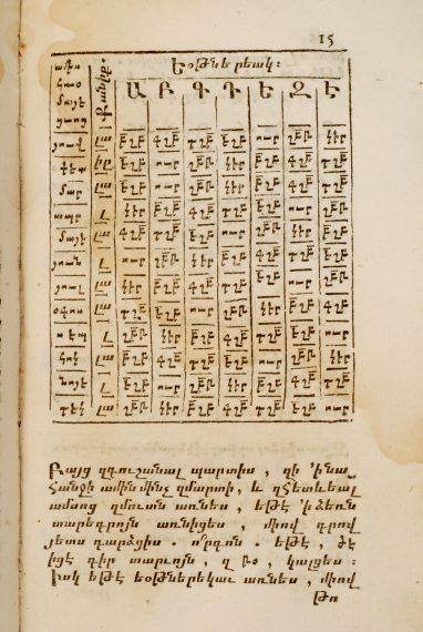 Livre d'astrologie